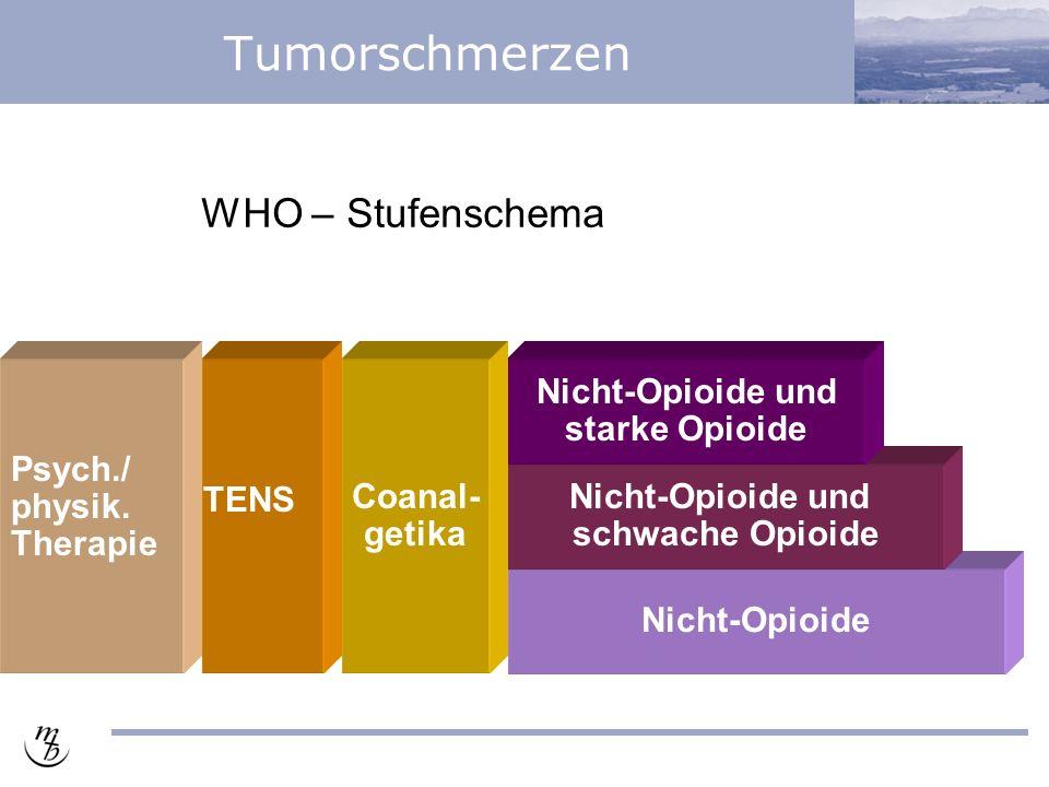 Tumorschmerzen Nicht-Opioide Nicht-Opioide und schwache Opioide Nicht-Opioide und starke Opioide Coanal- getika Psych./ physik. Therapie TENS WHO – St