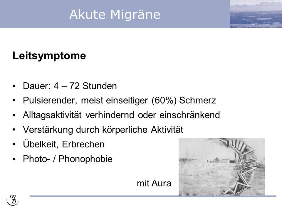 Akute Migräne Leitsymptome Dauer: 4 – 72 Stunden Pulsierender, meist einseitiger (60%) Schmerz Alltagsaktivität verhindernd oder einschränkend Verstärkung durch körperliche Aktivität Übelkeit, Erbrechen Photo- / Phonophobie mit Aura