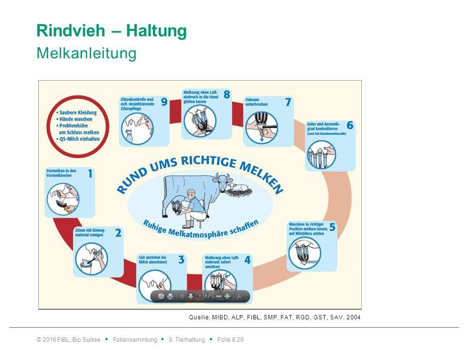 Rindvieh – Haltung Melkanleitung Quelle: MIBD, ALP, FiBL, SMP, FAT, RGD, GST, SAV, 2004 © 2016 FiBL, Bio Suisse Foliensammlung 8. Tierhaltung Folie 8.