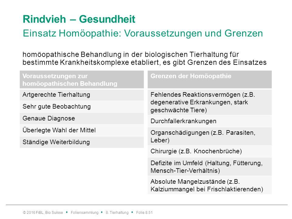 Rindvieh – Gesundheit Einsatz Homöopathie: Voraussetzungen und Grenzen Voraussetzungen zur homöopathischen Behandlung Artgerechte Tierhaltung Sehr gut