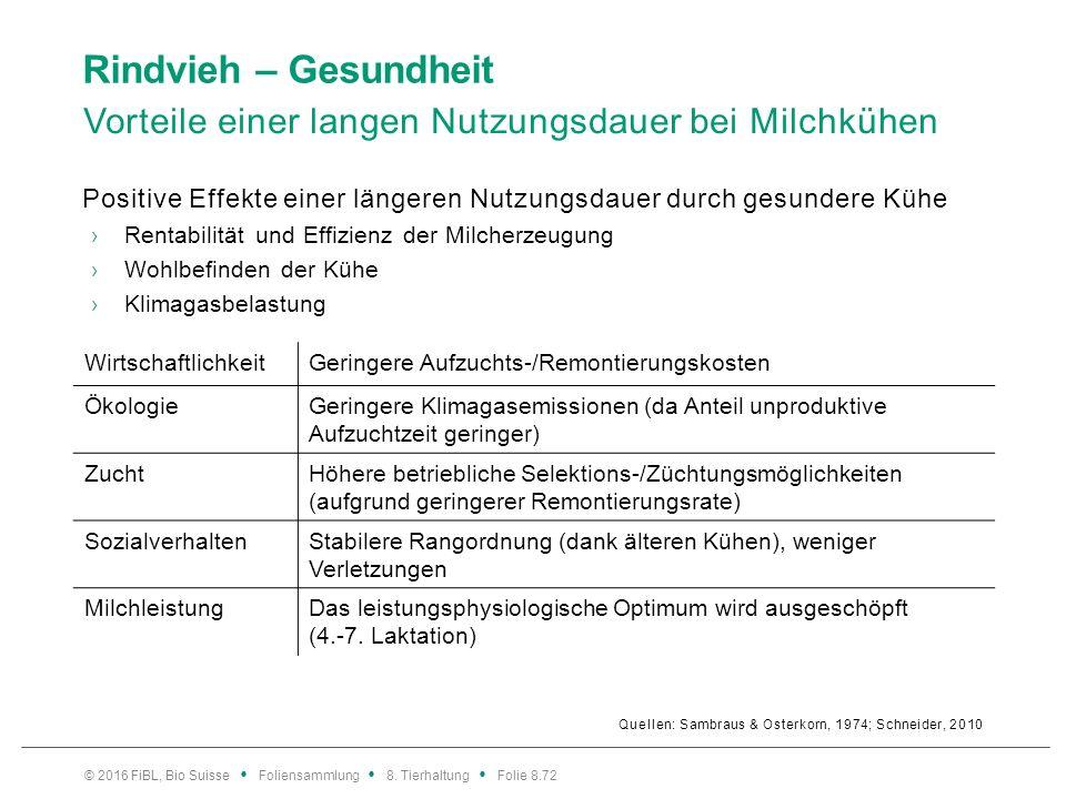 Rindvieh – Gesundheit Vorteile einer langen Nutzungsdauer bei Milchkühen Quellen: Sambraus & Osterkorn, 1974; Schneider, 2010 Positive Effekte einer l