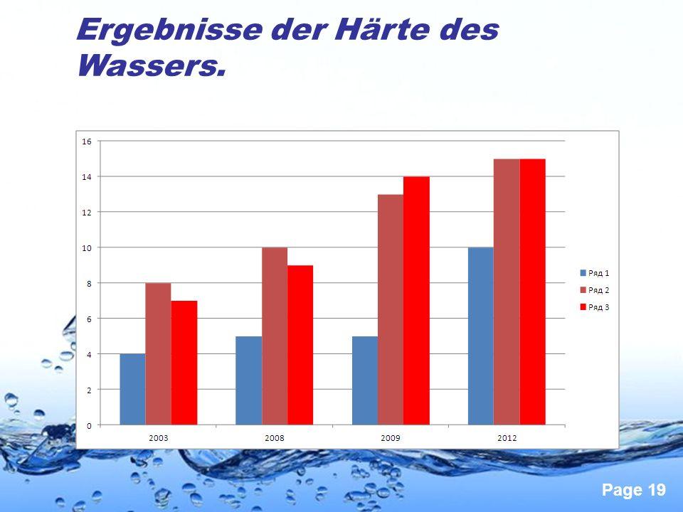 Page 19 Ergebnisse der Härte des Wassers.