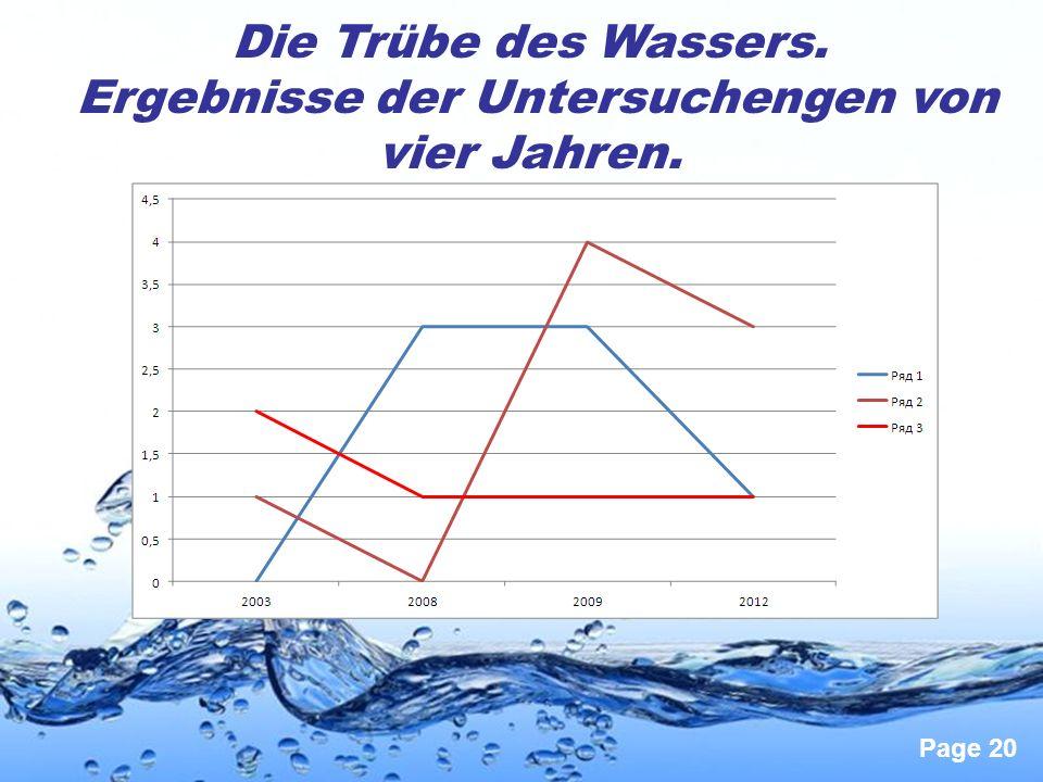 Page 20 Die Trübe des Wassers. Ergebnisse der Untersuchengen von vier Jahren.