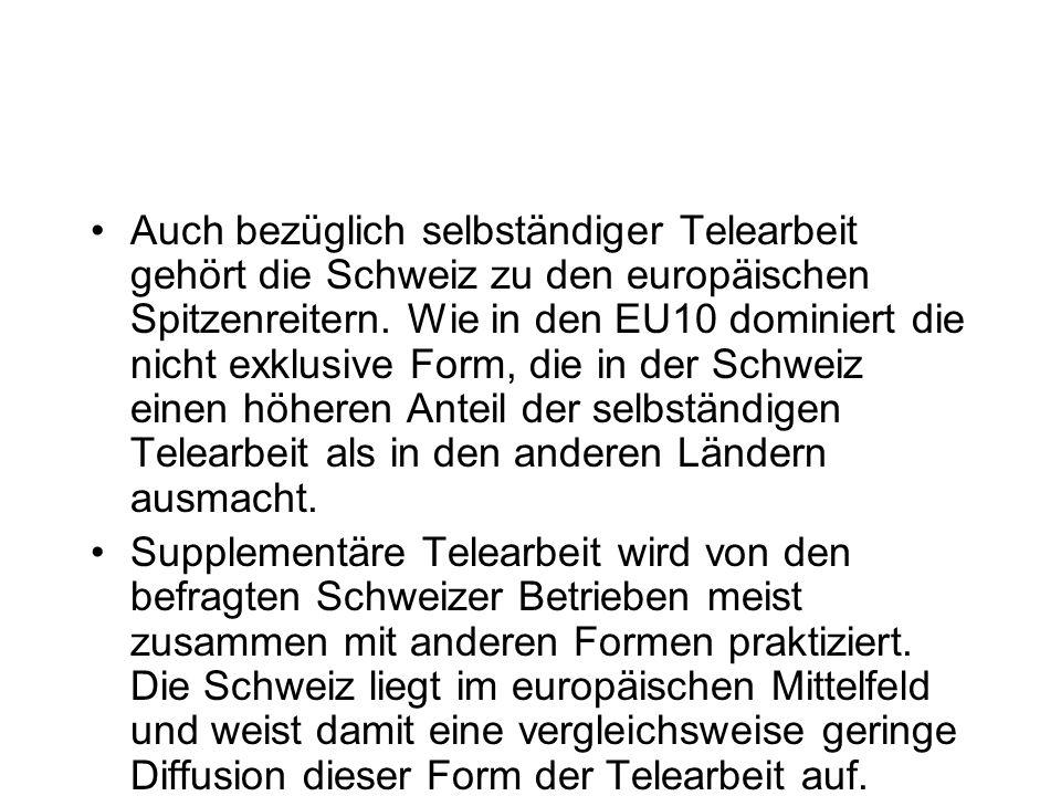 Auch bezüglich selbständiger Telearbeit gehört die Schweiz zu den europäischen Spitzenreitern.