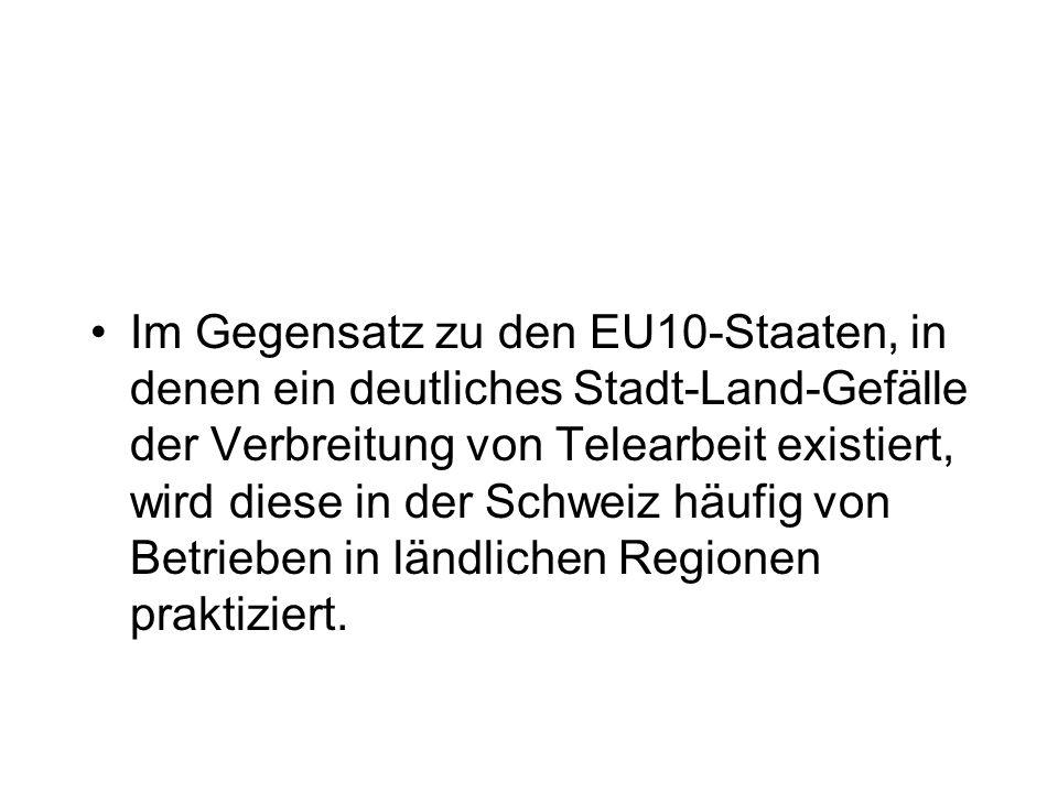 Im Gegensatz zu den EU10-Staaten, in denen ein deutliches Stadt-Land-Gefälle der Verbreitung von Telearbeit existiert, wird diese in der Schweiz häufig von Betrieben in ländlichen Regionen praktiziert.