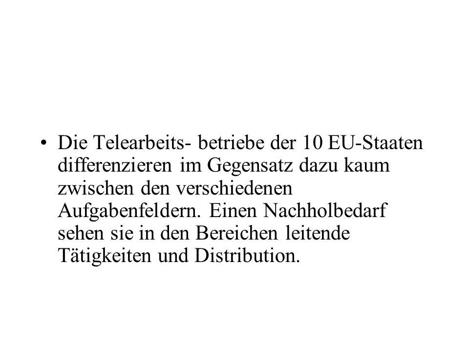 Die Telearbeits- betriebe der 10 EU-Staaten differenzieren im Gegensatz dazu kaum zwischen den verschiedenen Aufgabenfeldern.
