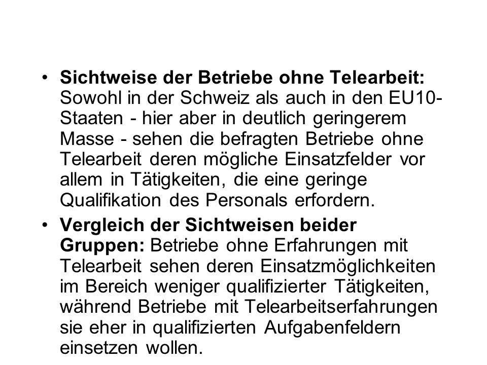 Sichtweise der Betriebe ohne Telearbeit: Sowohl in der Schweiz als auch in den EU10- Staaten - hier aber in deutlich geringerem Masse - sehen die befragten Betriebe ohne Telearbeit deren mögliche Einsatzfelder vor allem in Tätigkeiten, die eine geringe Qualifikation des Personals erfordern.