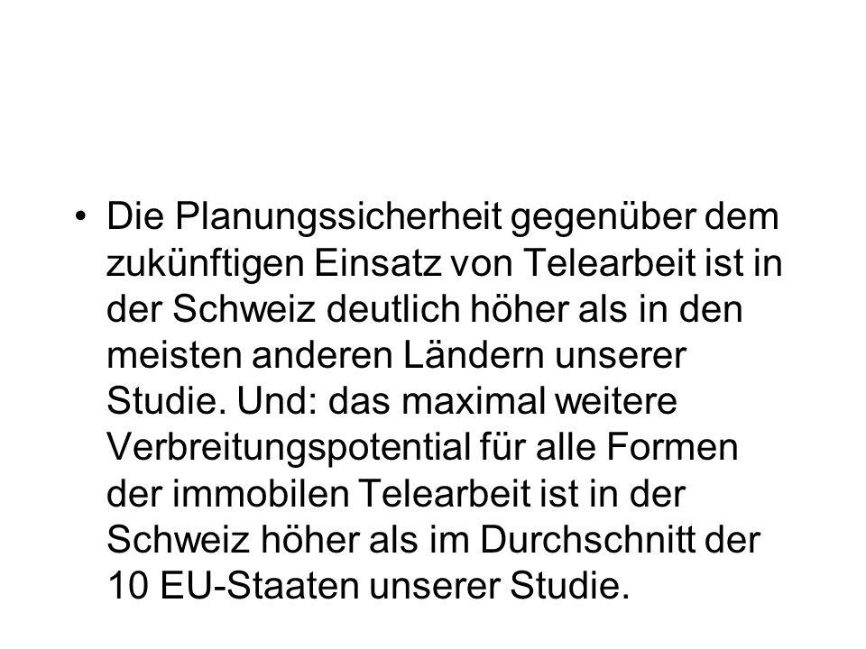 Die Planungssicherheit gegenüber dem zukünftigen Einsatz von Telearbeit ist in der Schweiz deutlich höher als in den meisten anderen Ländern unserer Studie.