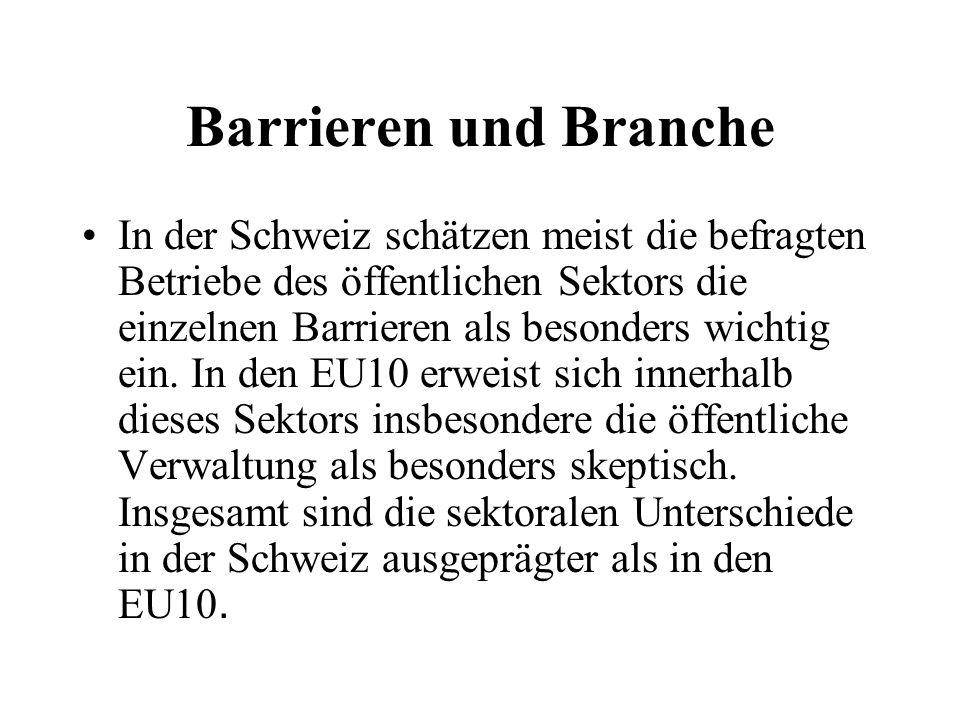 Barrieren und Branche In der Schweiz schätzen meist die befragten Betriebe des öffentlichen Sektors die einzelnen Barrieren als besonders wichtig ein.