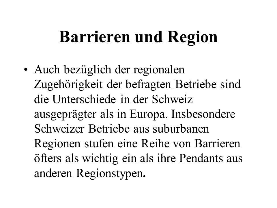 Barrieren und Region Auch bezüglich der regionalen Zugehörigkeit der befragten Betriebe sind die Unterschiede in der Schweiz ausgeprägter als in Europa.