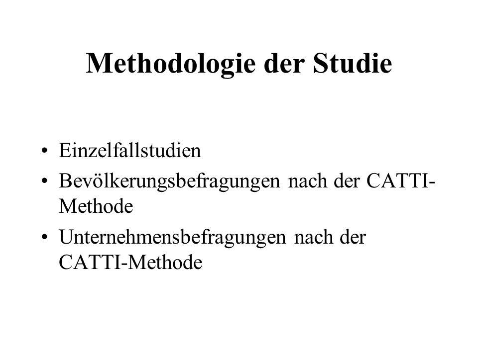 Methodologie der Studie Einzelfallstudien Bevölkerungsbefragungen nach der CATTI- Methode Unternehmensbefragungen nach der CATTI-Methode