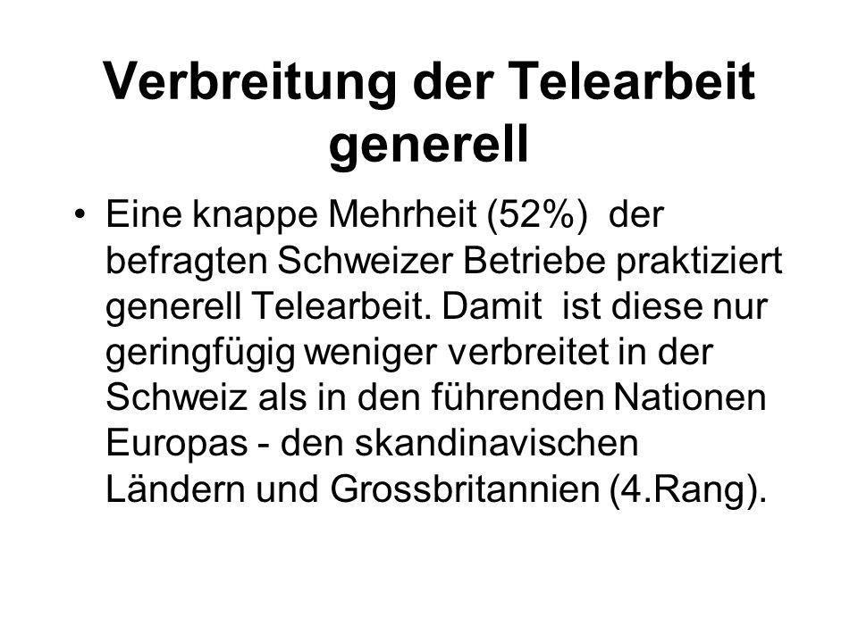 Verbreitung der Telearbeit generell Eine knappe Mehrheit (52%) der befragten Schweizer Betriebe praktiziert generell Telearbeit.