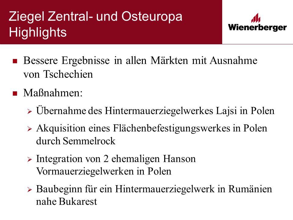 Ziegel Zentral- und Osteuropa Highlights Bessere Ergebnisse in allen Märkten mit Ausnahme von Tschechien Maßnahmen:  Übernahme des Hintermauerziegelw