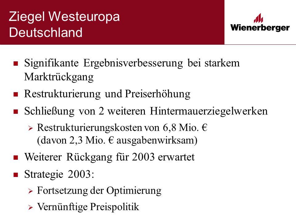 Ziegel Westeuropa Deutschland Signifikante Ergebnisverbesserung bei starkem Marktrückgang Restrukturierung und Preiserhöhung Schließung von 2 weiteren