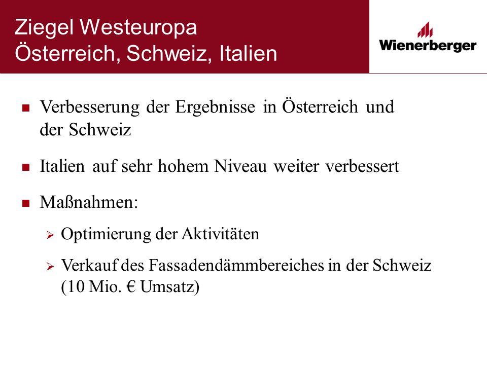 Ziegel Westeuropa Österreich, Schweiz, Italien Verbesserung der Ergebnisse in Österreich und der Schweiz Italien auf sehr hohem Niveau weiter verbessert Maßnahmen:  Optimierung der Aktivitäten  Verkauf des Fassadendämmbereiches in der Schweiz (10 Mio.