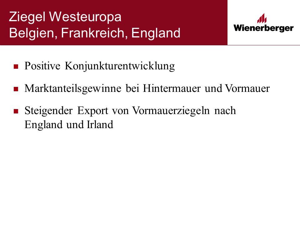 Ziegel Westeuropa Belgien, Frankreich, England Positive Konjunkturentwicklung Marktanteilsgewinne bei Hintermauer und Vormauer Steigender Export von V