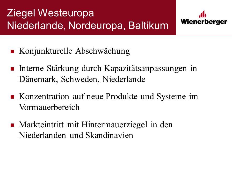 Ziegel Westeuropa Niederlande, Nordeuropa, Baltikum Konjunkturelle Abschwächung Interne Stärkung durch Kapazitätsanpassungen in Dänemark, Schweden, Ni