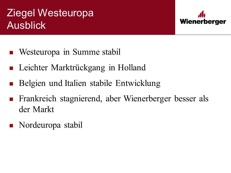 Ziegel Westeuropa Ausblick Westeuropa in Summe stabil Leichter Marktrückgang in Holland Belgien und Italien stabile Entwicklung Frankreich stagnierend, aber Wienerberger besser als der Markt Nordeuropa stabil