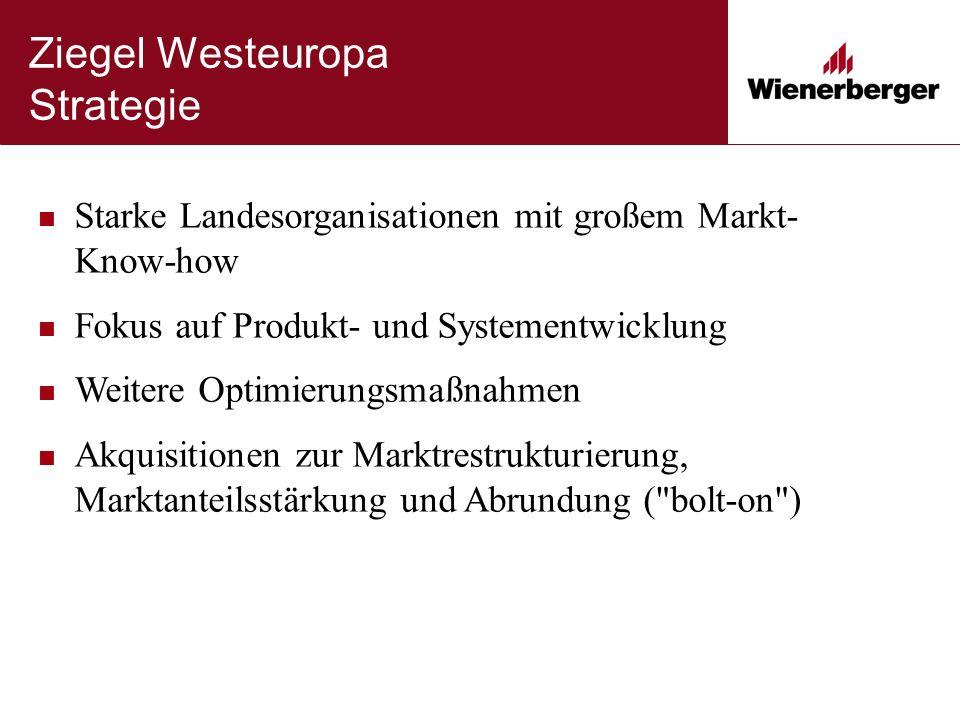 Ziegel Westeuropa Strategie Starke Landesorganisationen mit großem Markt- Know-how Fokus auf Produkt- und Systementwicklung Weitere Optimierungsmaßnahmen Akquisitionen zur Marktrestrukturierung, Marktanteilsstärkung und Abrundung ( bolt-on )