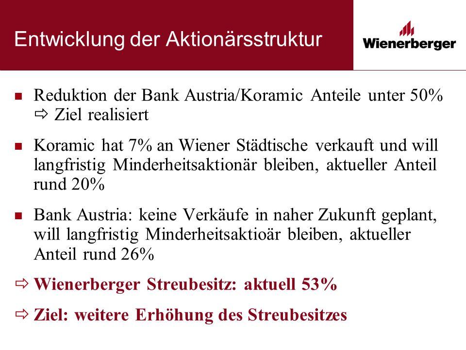 Entwicklung der Aktionärsstruktur Reduktion der Bank Austria/Koramic Anteile unter 50%  Ziel realisiert Koramic hat 7% an Wiener Städtische verkauft