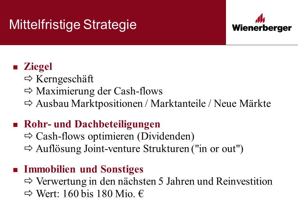 Mittelfristige Strategie Ziegel  Kerngeschäft  Maximierung der Cash-flows  Ausbau Marktpositionen / Marktanteile / Neue Märkte Rohr- und Dachbeteil