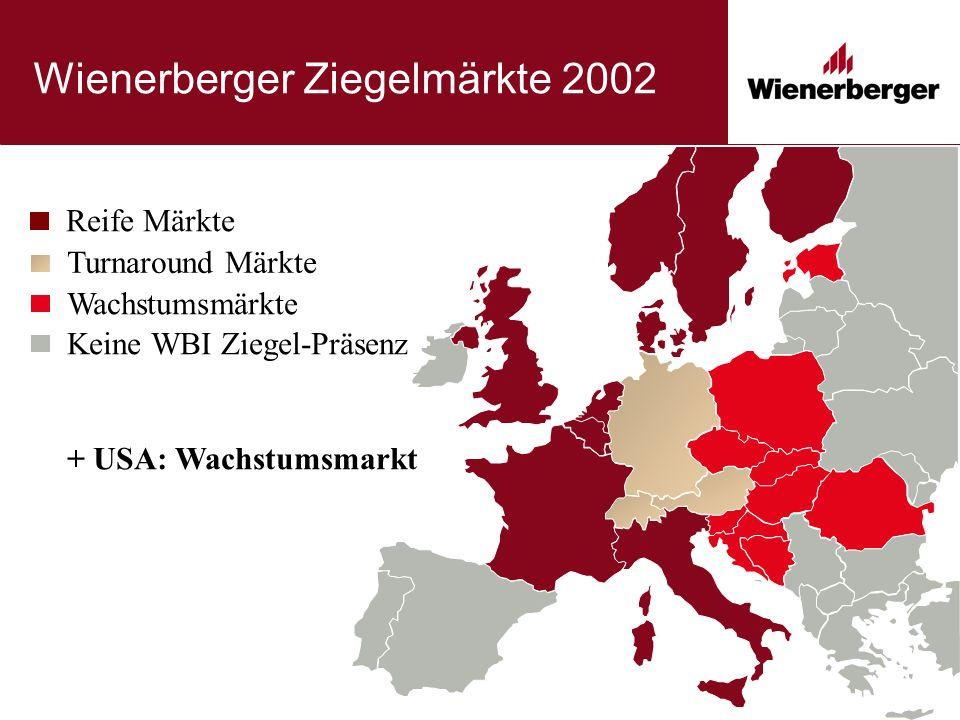 Wienerberger Ziegelmärkte 2002 Turnaround Märkte Reife Märkte Wachstumsmärkte Keine WBI Ziegel-Präsenz + USA: Wachstumsmarkt