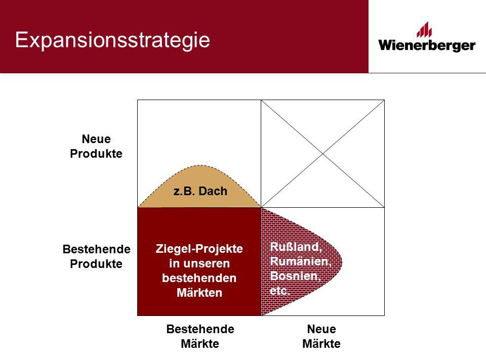 Expansionsstrategie Bestehende Märkte Neue Märkte Neue Produkte Bestehende Produkte Ziegel-Projekte in unseren bestehenden Märkten z.B. Dach Rußland,
