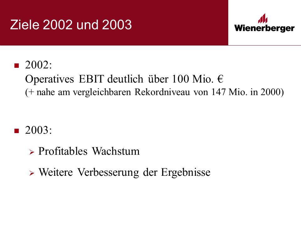Ziele 2002 und 2003 2002: Operatives EBIT deutlich über 100 Mio. € (+ nahe am vergleichbaren Rekordniveau von 147 Mio. in 2000) 2003:  Profitables Wa