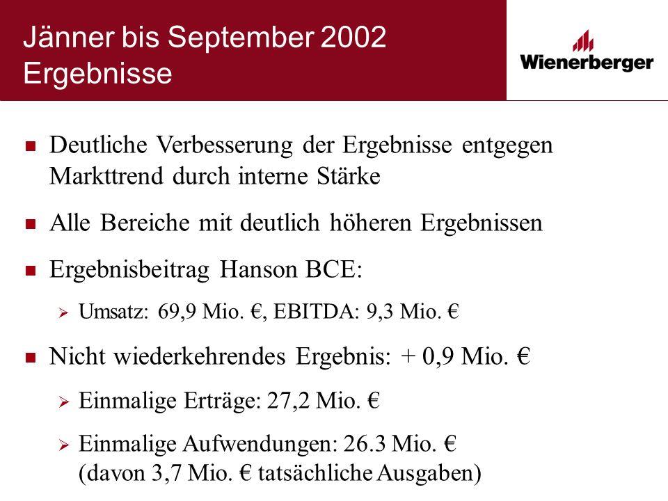 Jänner bis September 2002 Ergebnisse Deutliche Verbesserung der Ergebnisse entgegen Markttrend durch interne Stärke Alle Bereiche mit deutlich höheren Ergebnissen Ergebnisbeitrag Hanson BCE:  Umsatz: 69,9 Mio.