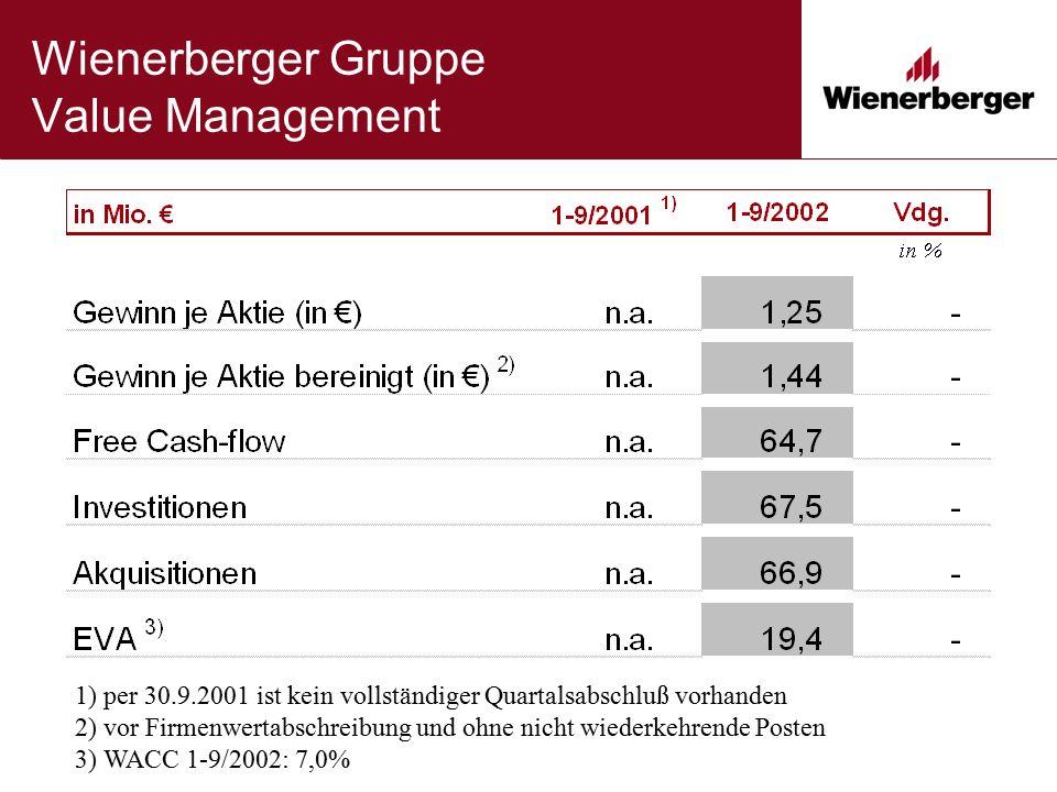 Wienerberger Gruppe Value Management 1) per 30.9.2001 ist kein vollständiger Quartalsabschluß vorhanden 2) vor Firmenwertabschreibung und ohne nicht wiederkehrende Posten 3) WACC 1-9/2002: 7,0%