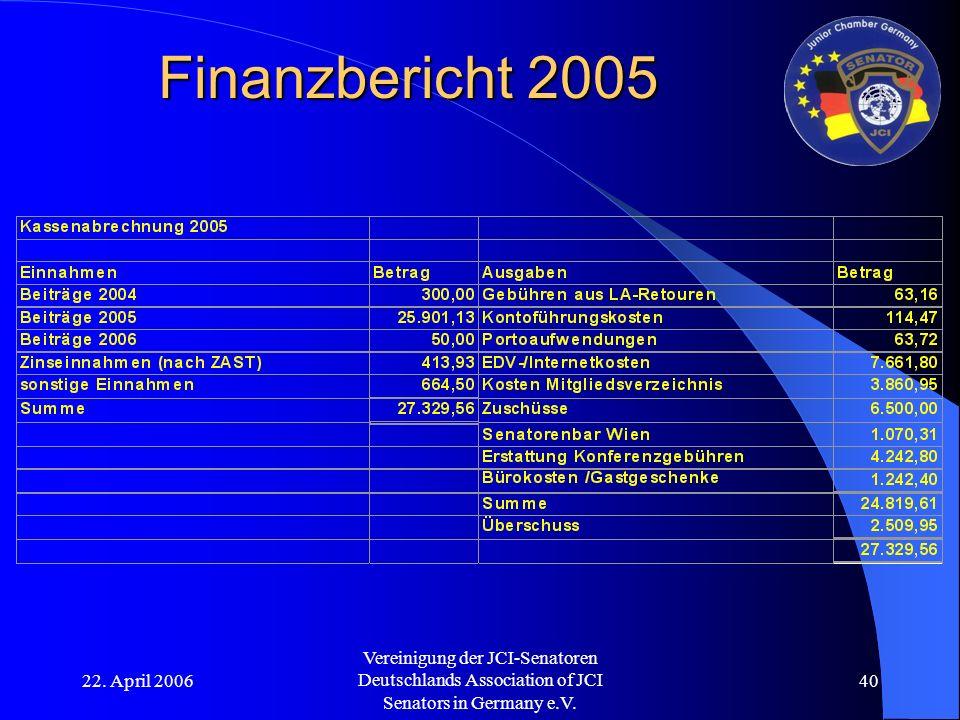 22. April 2006 Vereinigung der JCI-Senatoren Deutschlands Association of JCI Senators in Germany e.V. 40 Finanzbericht 2005
