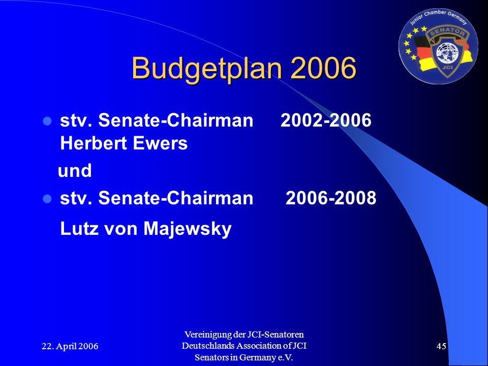 22. April 2006 Vereinigung der JCI-Senatoren Deutschlands Association of JCI Senators in Germany e.V. 45 Budgetplan 2006 stv. Senate-Chairman 2002-200