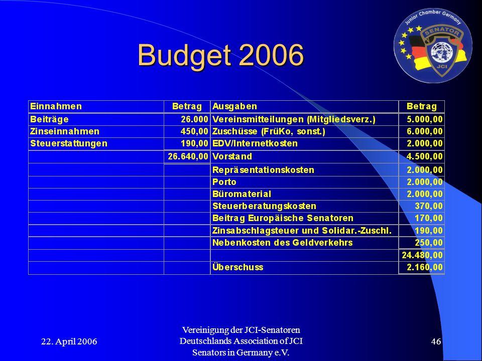 22. April 2006 Vereinigung der JCI-Senatoren Deutschlands Association of JCI Senators in Germany e.V. 46 Budget 2006