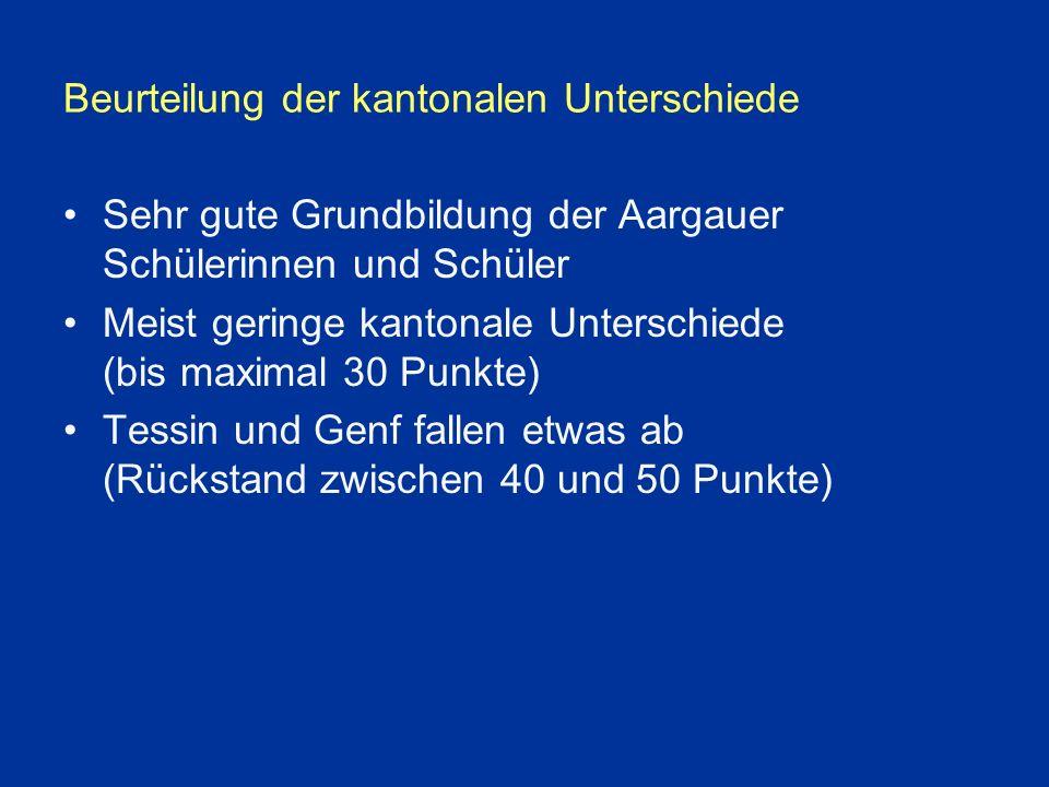 Beurteilung der kantonalen Unterschiede Sehr gute Grundbildung der Aargauer Schülerinnen und Schüler Meist geringe kantonale Unterschiede (bis maximal 30 Punkte) Tessin und Genf fallen etwas ab (Rückstand zwischen 40 und 50 Punkte)