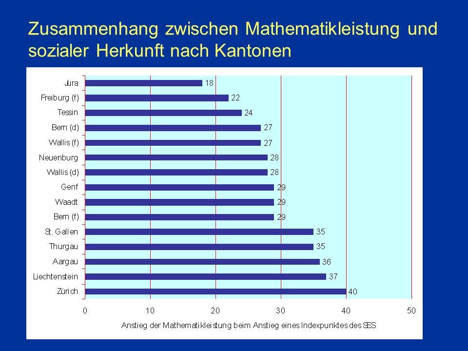 Zusammenhang zwischen Mathematikleistung und sozialer Herkunft nach Kantonen