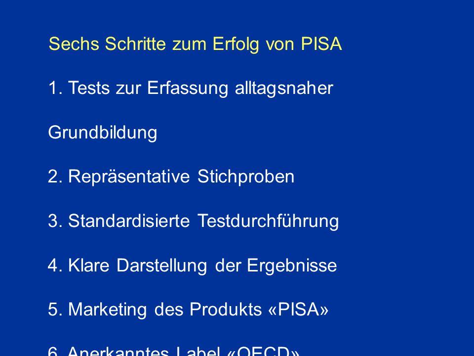 Sechs Schritte zum Erfolg von PISA 1. Tests zur Erfassung alltagsnaher Grundbildung 2.