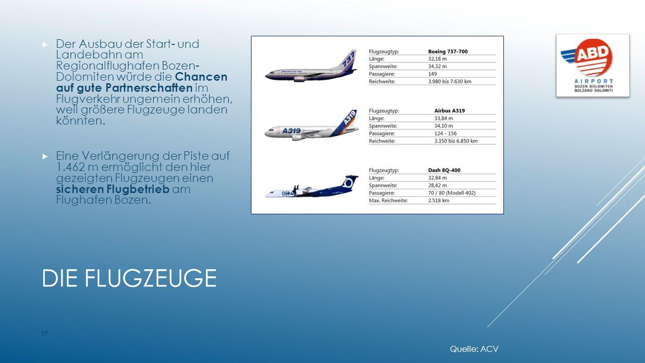 DIE FLUGZEUGE  Der Ausbau der Start- und Landebahn am Regionalflughafen Bozen- Dolomiten würde die Chancen auf gute Partnerschaften im Flugverkehr ungemein erhöhen, weil größere Flugzeuge landen könnten.