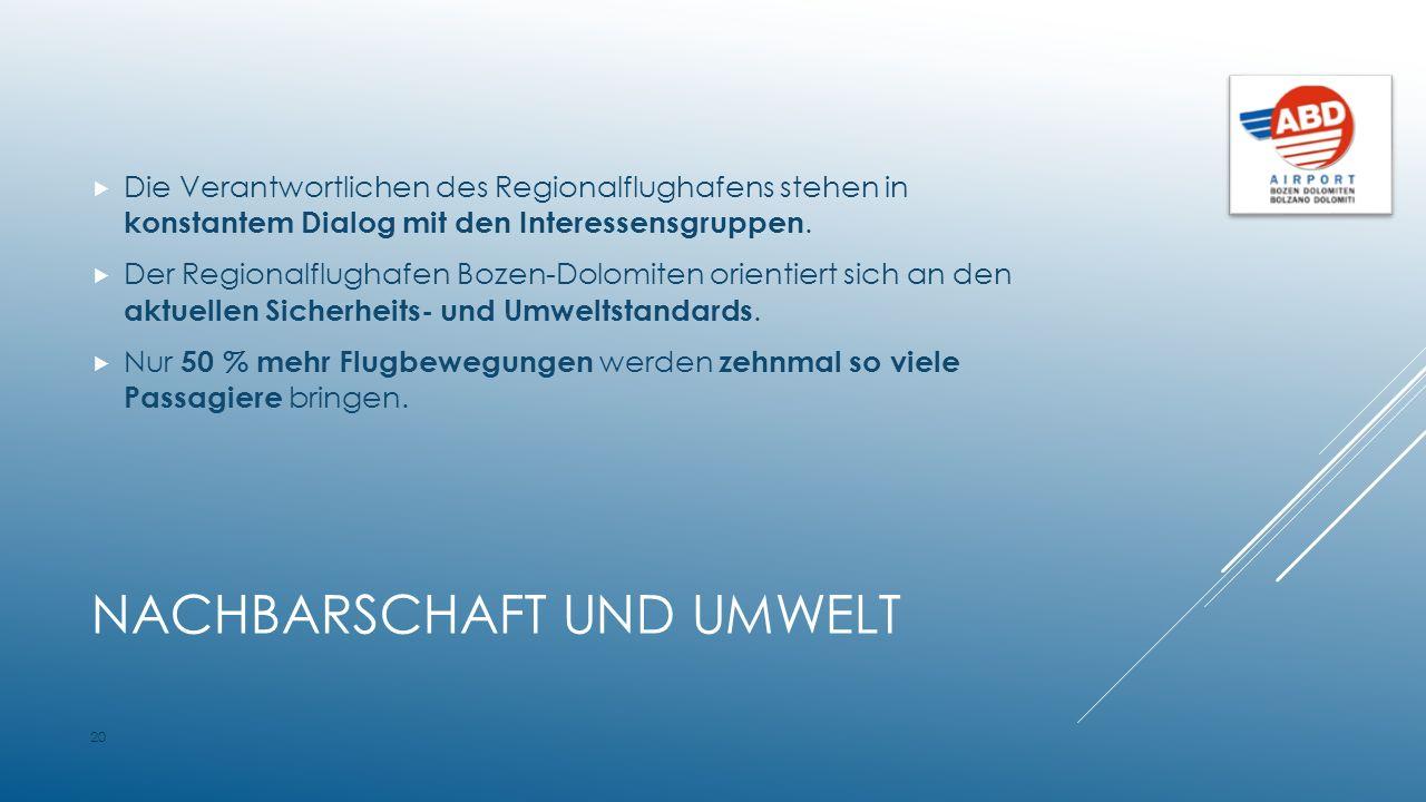 NACHBARSCHAFT UND UMWELT  Die Verantwortlichen des Regionalflughafens stehen in konstantem Dialog mit den Interessensgruppen.