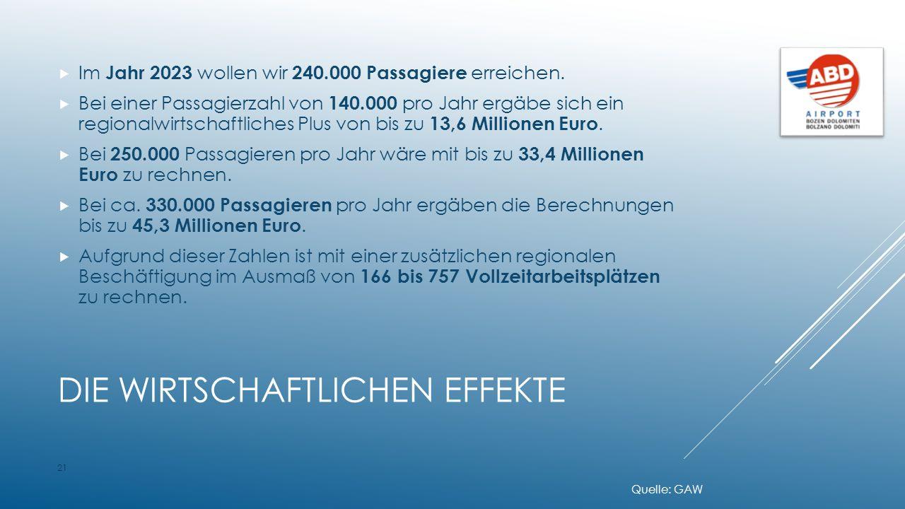 DIE WIRTSCHAFTLICHEN EFFEKTE  Im Jahr 2023 wollen wir 240.000 Passagiere erreichen.