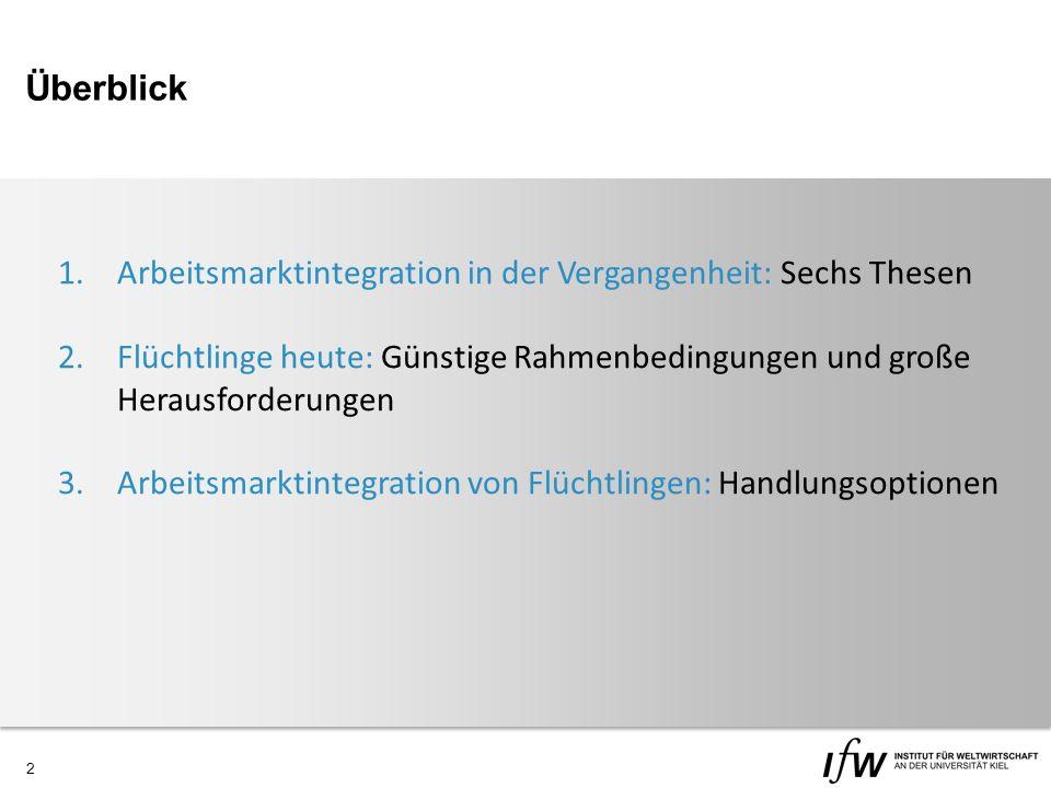 2 Überblick 1.Arbeitsmarktintegration in der Vergangenheit: Sechs Thesen 2.Flüchtlinge heute: Günstige Rahmenbedingungen und große Herausforderungen 3.Arbeitsmarktintegration von Flüchtlingen: Handlungsoptionen
