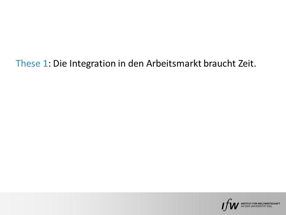 These 1: Die Integration in den Arbeitsmarkt braucht Zeit.