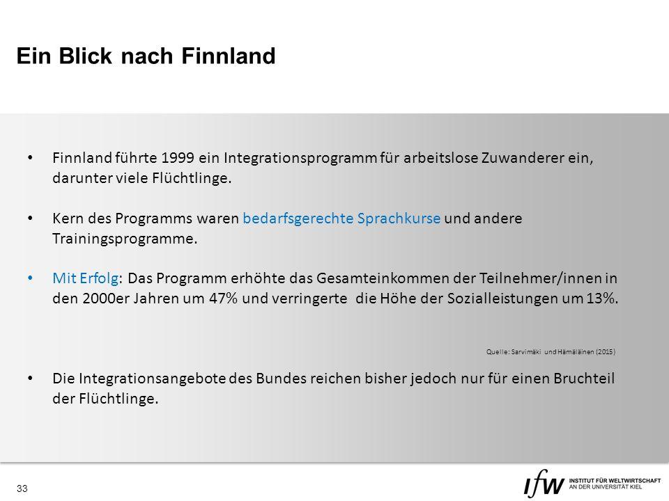 33 Ein Blick nach Finnland Finnland führte 1999 ein Integrationsprogramm für arbeitslose Zuwanderer ein, darunter viele Flüchtlinge.