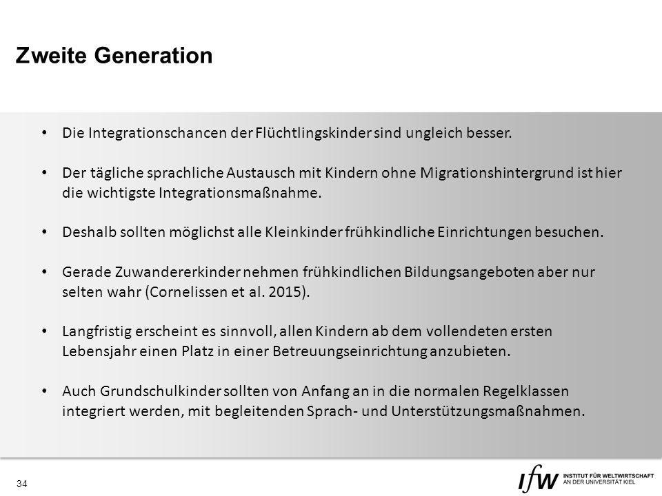 34 Zweite Generation Die Integrationschancen der Flüchtlingskinder sind ungleich besser.
