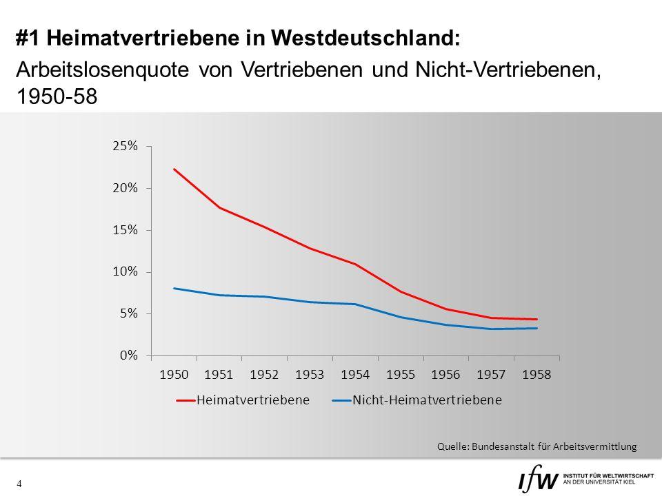 4 #1 Heimatvertriebene in Westdeutschland: Arbeitslosenquote von Vertriebenen und Nicht-Vertriebenen, 1950-58 Quelle: Bundesanstalt für Arbeitsvermittlung