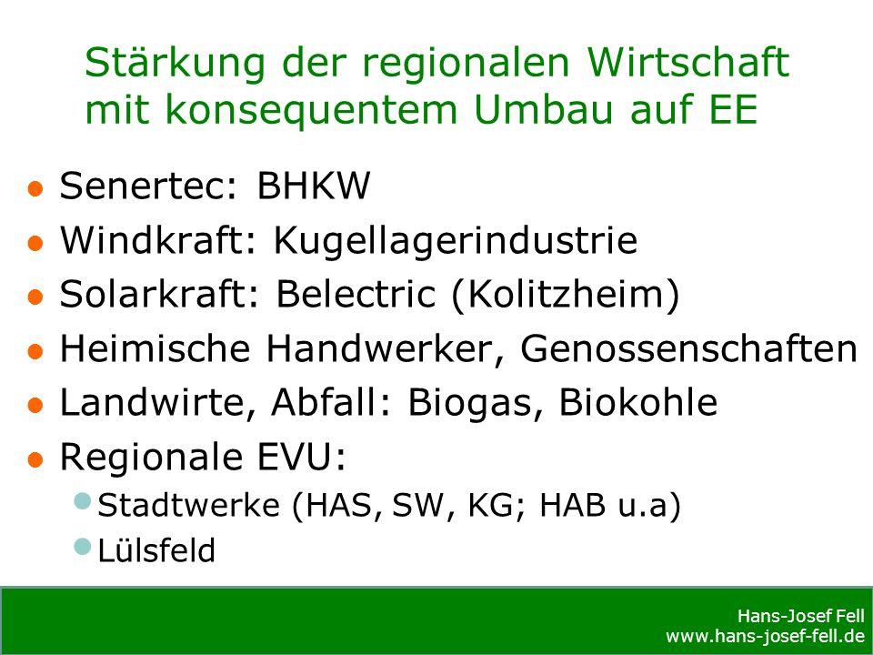 Hans-Josef Fell www.hans-josef-fell.de Hans-Josef Fell www.hans-josef-fell.de Stärkung der regionalen Wirtschaft mit konsequentem Umbau auf EE Senertec: BHKW Windkraft: Kugellagerindustrie Solarkraft: Belectric (Kolitzheim) Heimische Handwerker, Genossenschaften Landwirte, Abfall: Biogas, Biokohle Regionale EVU: Stadtwerke (HAS, SW, KG; HAB u.a) Lülsfeld