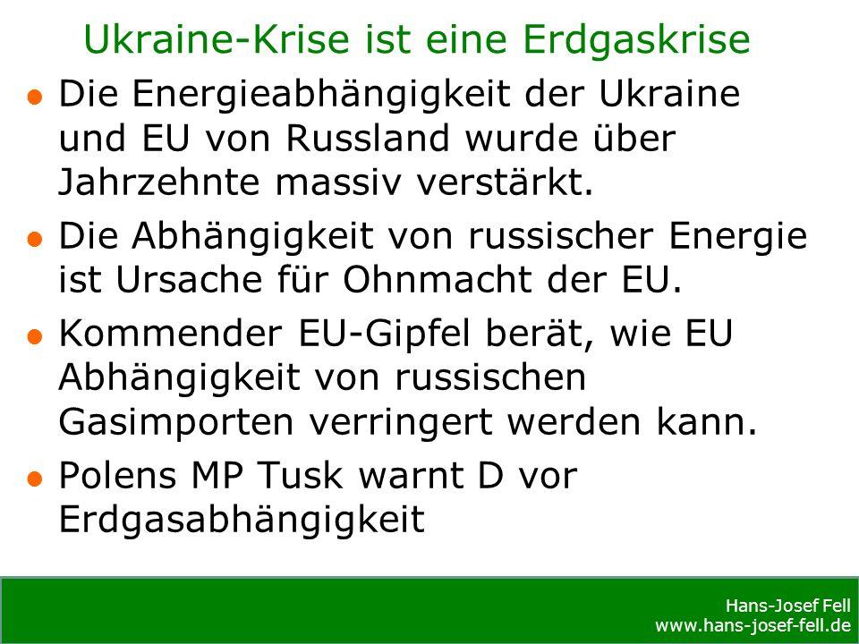 Hans-Josef Fell www.hans-josef-fell.de Hans-Josef Fell www.hans-josef-fell.de Ukraine-Krise ist eine Erdgaskrise Die Energieabhängigkeit der Ukraine und EU von Russland wurde über Jahrzehnte massiv verstärkt.