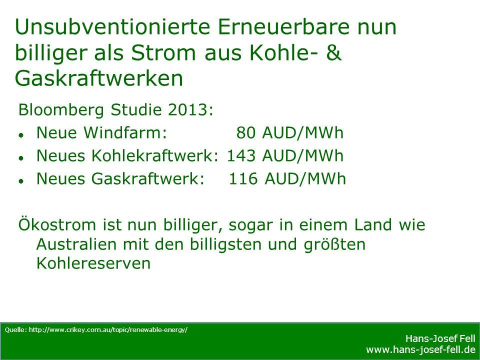 Hans-Josef Fell www.hans-josef-fell.de Hans-Josef Fell www.hans-josef-fell.de Unsubventionierte Erneuerbare nun billiger als Strom aus Kohle- & Gaskraftwerken Bloomberg Studie 2013: Neue Windfarm: 80 AUD/MWh Neues Kohlekraftwerk: 143 AUD/MWh Neues Gaskraftwerk: 116 AUD/MWh Ökostrom ist nun billiger, sogar in einem Land wie Australien mit den billigsten und größten Kohlereserven Quelle: http://www.crikey.com.au/topic/renewable-energy/