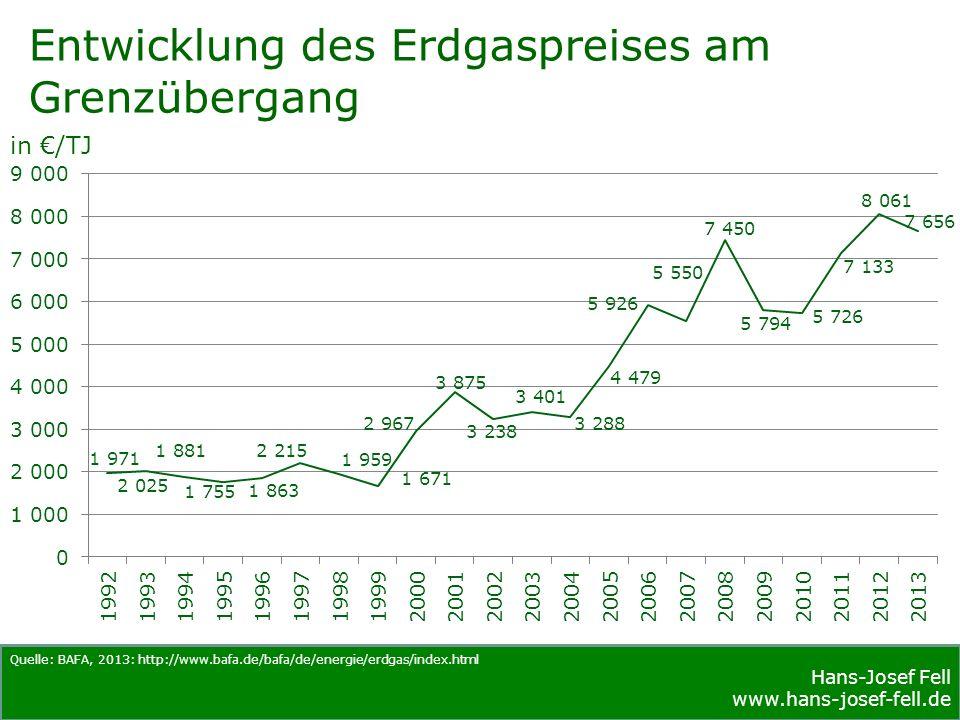 Hans-Josef Fell www.hans-josef-fell.de Hans-Josef Fell www.hans-josef-fell.de Entwicklung des Erdgaspreises am Grenzübergang Quelle: BAFA, 2013: http://www.bafa.de/bafa/de/energie/erdgas/index.html in €/TJ