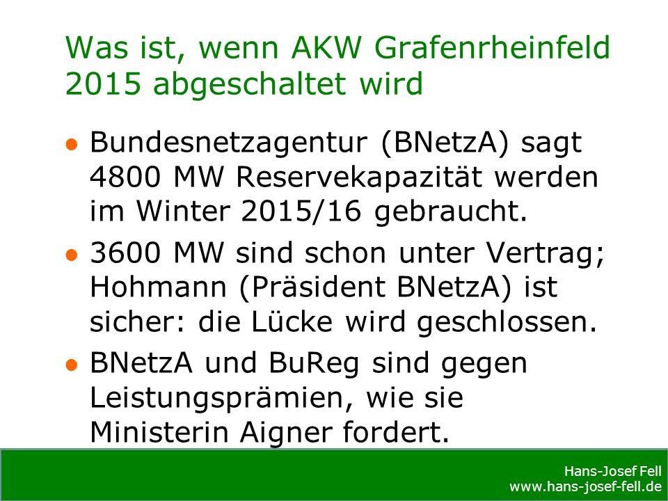 Hans-Josef Fell www.hans-josef-fell.de Hans-Josef Fell www.hans-josef-fell.de Was ist, wenn AKW Grafenrheinfeld 2015 abgeschaltet wird Bundesnetzagentur (BNetzA) sagt 4800 MW Reservekapazität werden im Winter 2015/16 gebraucht.