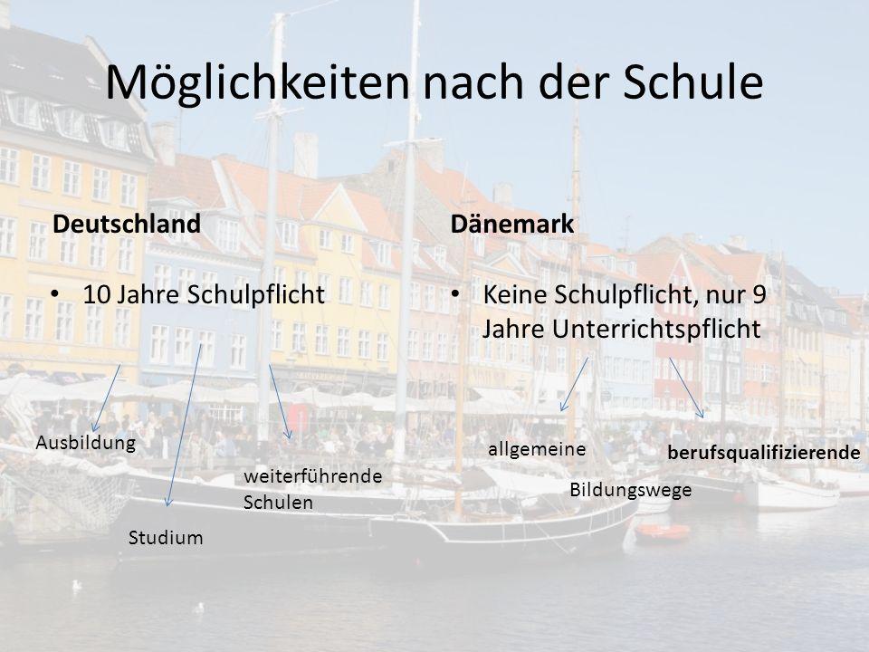 Möglichkeiten nach der Schule Deutschland 10 Jahre Schulpflicht Dänemark Keine Schulpflicht, nur 9 Jahre Unterrichtspflicht Ausbildung Studium weiterführende Schulen allgemeine berufsqualifizierende Bildungswege